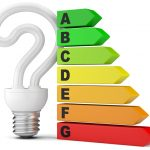 Cum pot obtine un certificat energetic in Iasi
